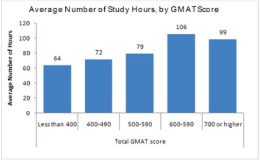 free gmat study material pdf