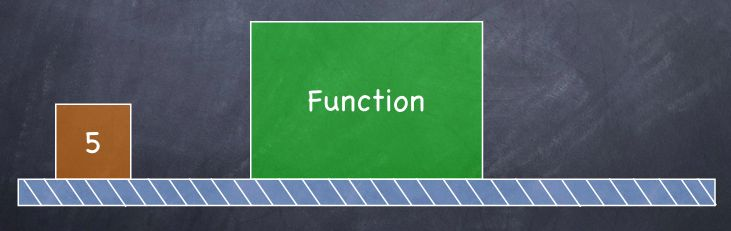 GMAT Functions