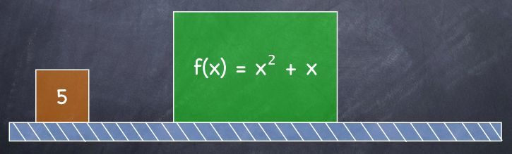 GMAT Functions - Algebraic Functions