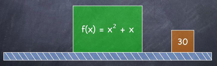 Algebraic Functions on the GMAT