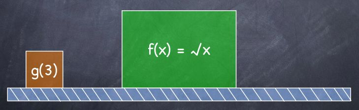 Function Example 1