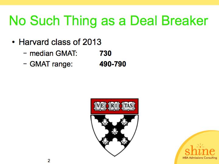 Get in to Harvard Business School