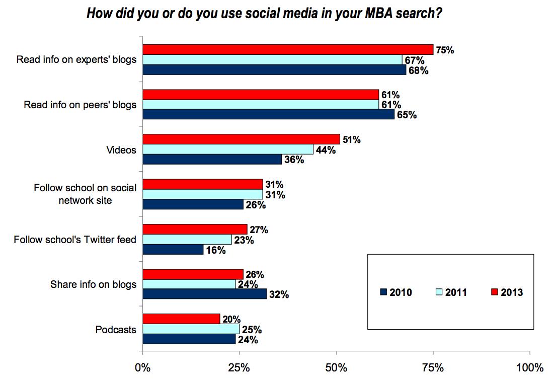 AIGAC Survey 2013 Findings
