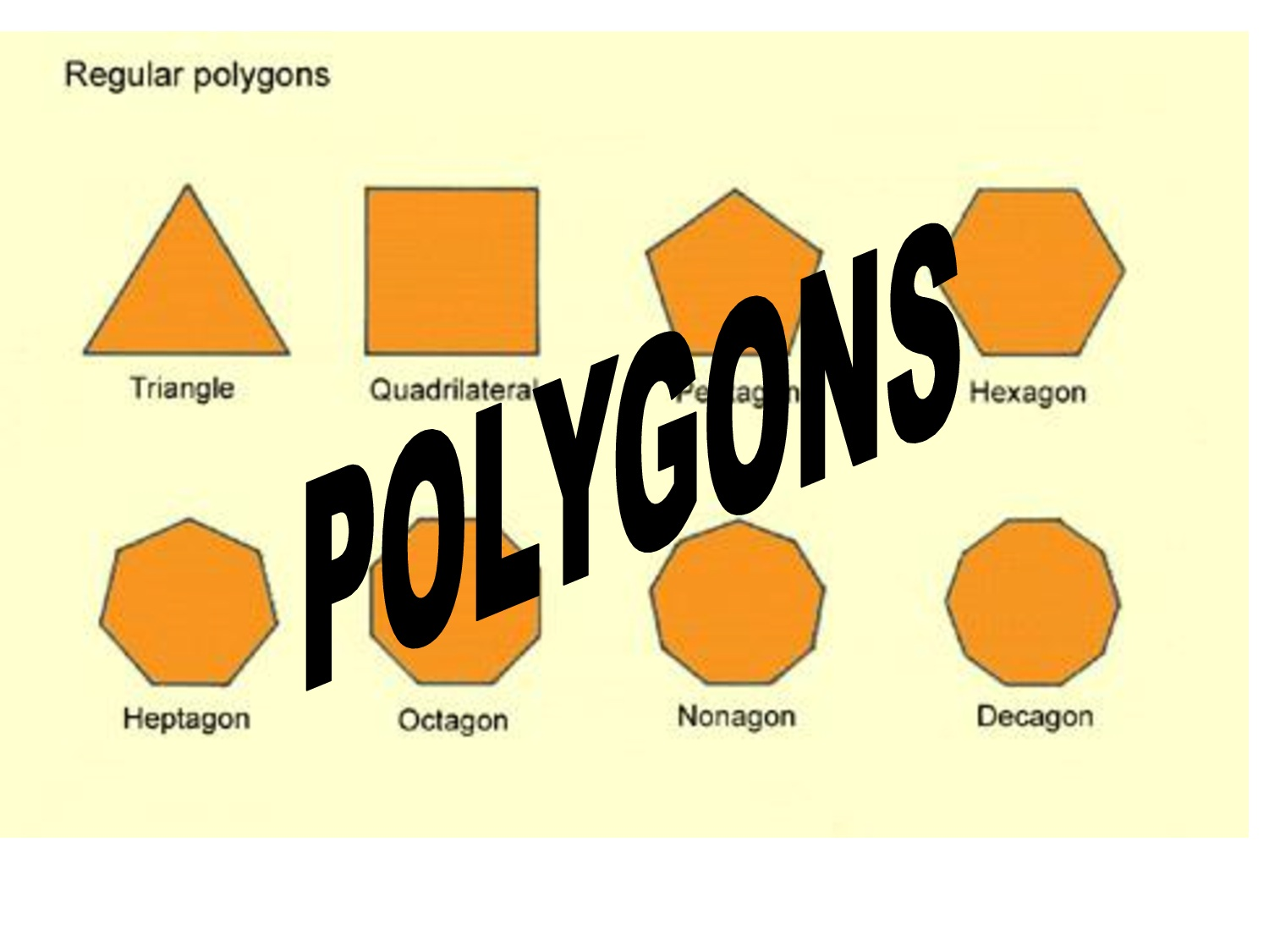 What is a polygon