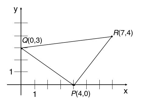 how to find the area of a triangle in a coordinate geometry plane on the GMAT